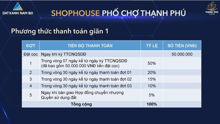 Bán shophouse phố chợ Thạnh Phú với giá cực hot chỉ 11.5tr/ m2